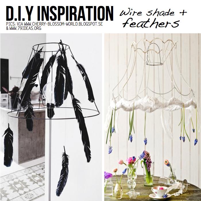 Feather diy ideas tutorials a simple wire frame keyboard keysfo Gallery